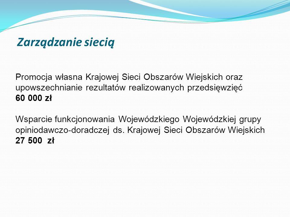 Zarządzanie siecią Promocja własna Krajowej Sieci Obszarów Wiejskich oraz upowszechnianie rezultatów realizowanych przedsięwzięć 60 000 zł Wsparcie funkcjonowania Wojewódzkiego Wojewódzkiej grupy opiniodawczo-doradczej ds.