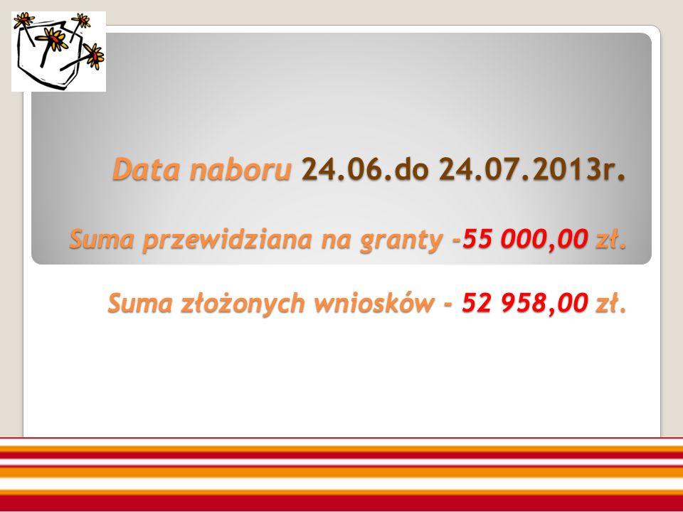Data naboru 24.06.do 24.07.2013r. Suma przewidziana na granty -55 000,00 zł.