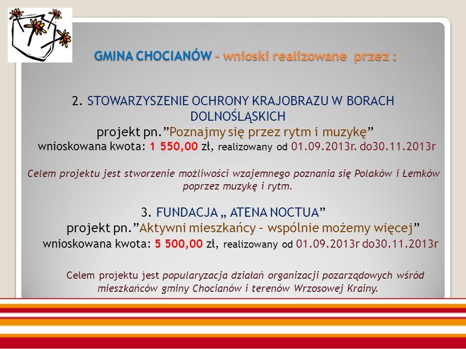 GMINA CHOCIANÓW - wnioski realizowane przez : 2.