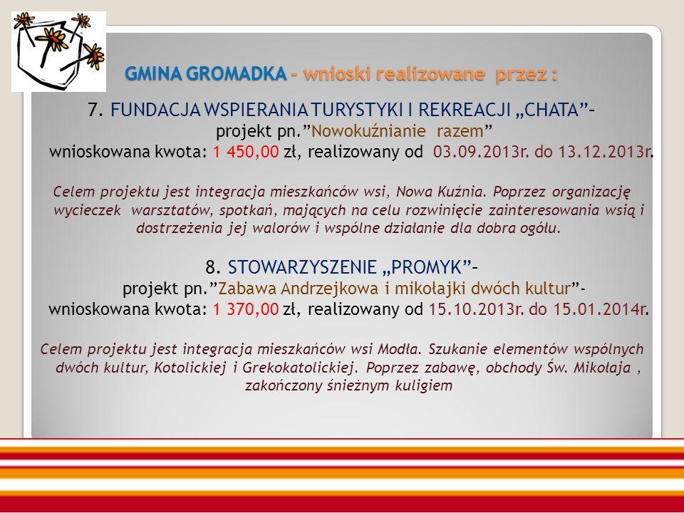 GMINA GROMADKA - wnioski realizowane przez : 7.