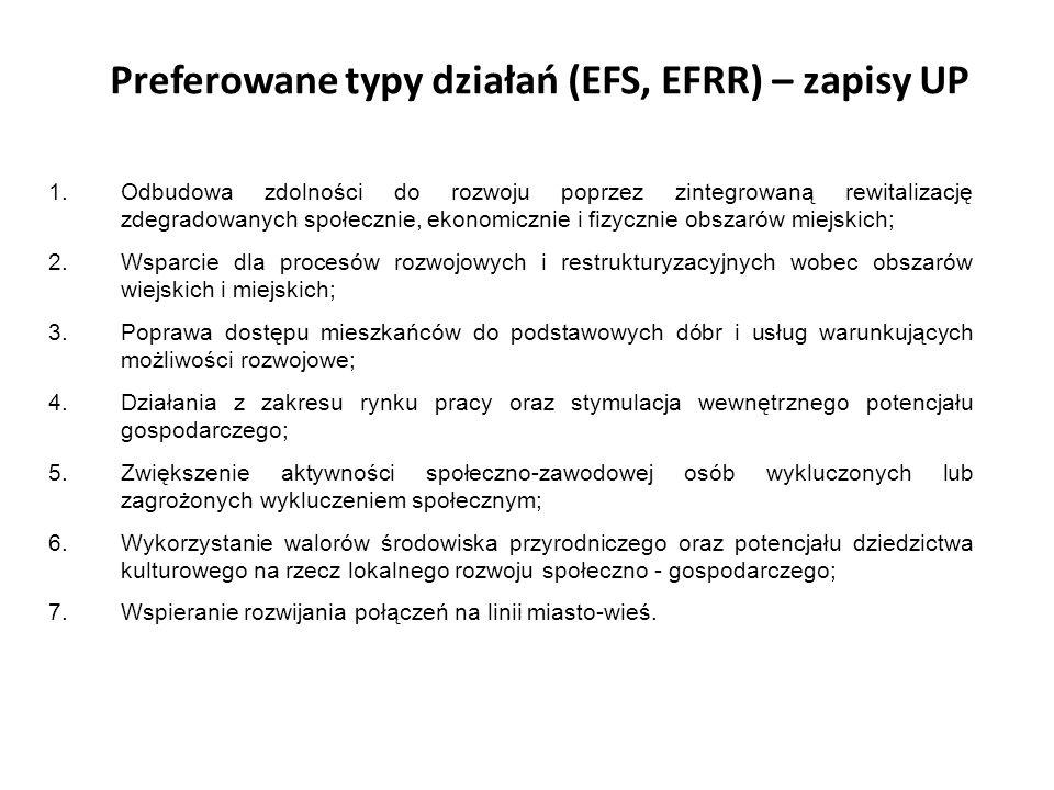 Wyzwania, cele i priorytety do ew. wsparcia przez EFRR, EFS 1.Odbudowa zdolności do rozwoju poprzez zintegrowaną rewitalizację zdegradowanych społeczn