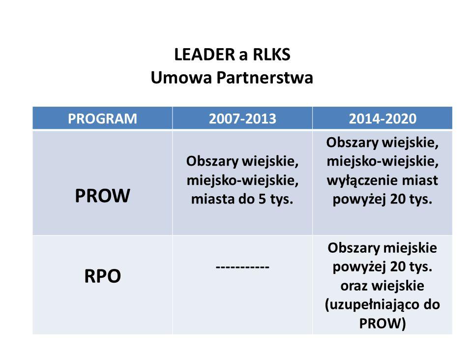 Podstawy wdrażania RLKS na poziomi e UE LEADER a RLKS Umowa Partnerstwa PROGRAM2007-20132014-2020 PROW Obszary wiejskie, miejsko-wiejskie, miasta do 5