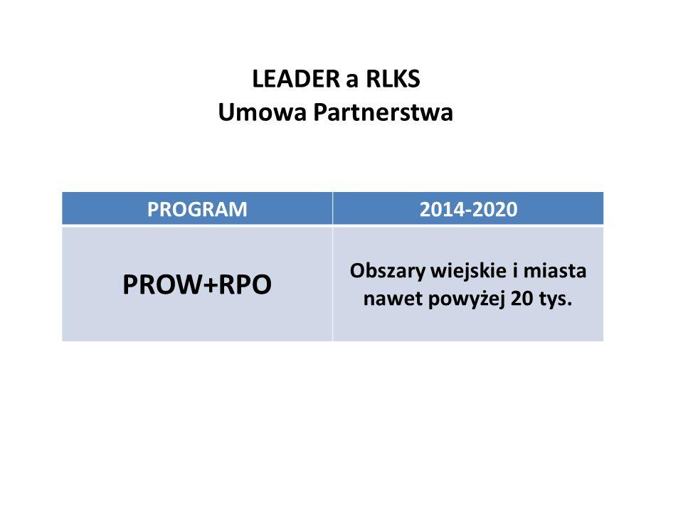 Podstawy wdrażania RLKS na poziomi e UE LEADER a RLKS Umowa Partnerstwa PROGRAM2014-2020 PROW+RPO Obszary wiejskie i miasta nawet powyżej 20 tys.