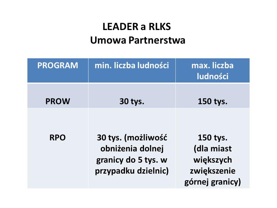Podstawy wdrażania RLKS na poziomi e UE LEADER a RLKS Umowa Partnerstwa PROGRAMmin. liczba ludnościmax. liczba ludności PROW30 tys.150 tys. RPO30 tys.