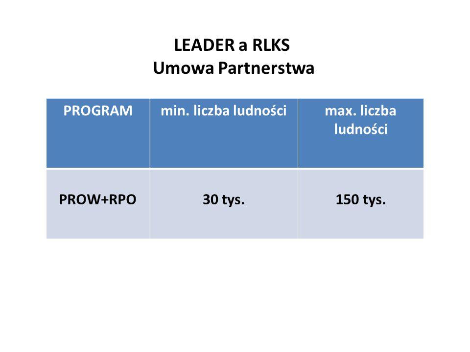 Podstawy wdrażania RLKS na poziomi e UE LEADER a RLKS Umowa Partnerstwa PROGRAMmin. liczba ludnościmax. liczba ludności PROW+RPO30 tys.150 tys.