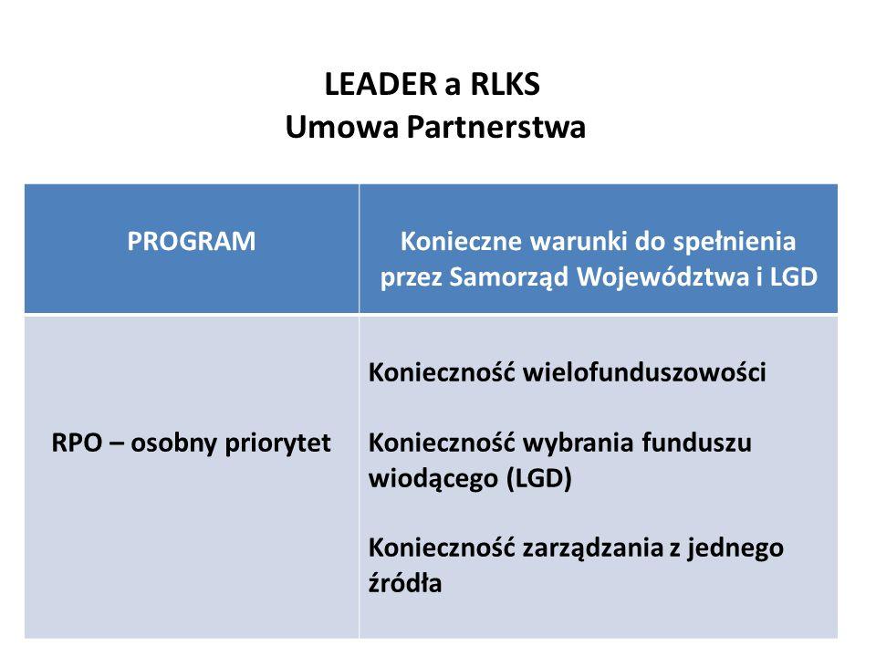 Podstawy wdrażania RLKS na poziomi e UE LEADER a RLKS Umowa Partnerstwa PROGRAMKonieczne warunki do spełnienia przez Samorząd Województwa i LGD RPO –