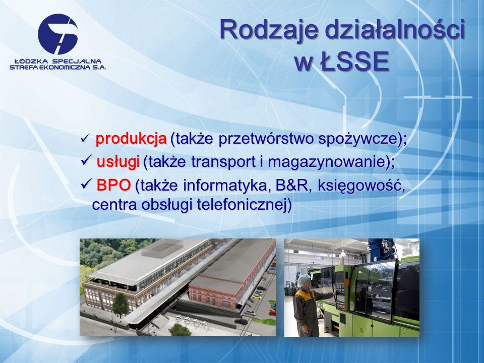 produkcja ( także przetwórstwo spożywcze); produkcja ( także przetwórstwo spożywcze); usługi ( także transport i magazynowanie); usługi ( także transport i magazynowanie); BPO ( także informatyka, B&R, księgowość, centra obsługi telefonicznej) BPO ( także informatyka, B&R, księgowość, centra obsługi telefonicznej) Rodzaje działalności w ŁSSE