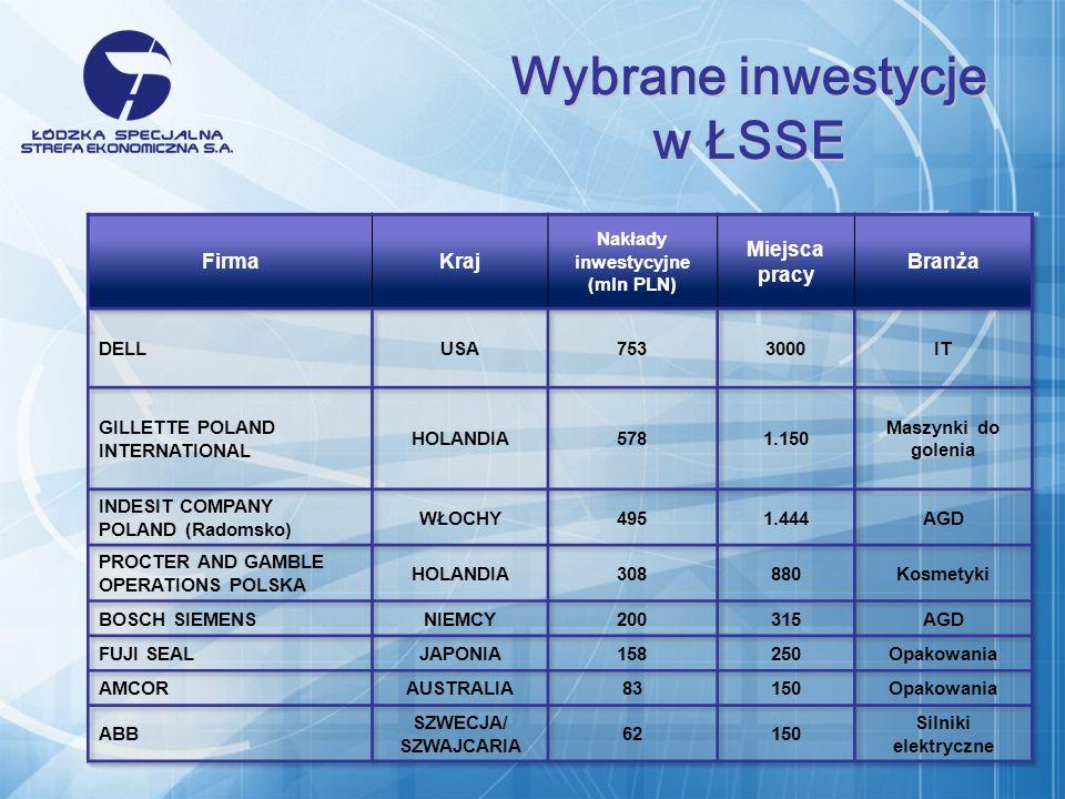 Wybrane inwestycje w ŁSSE