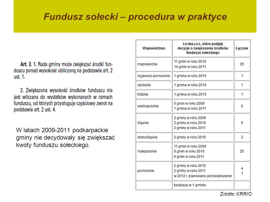 Fundusz sołecki – procedura w praktyce W latach 2009-2011 podkarpackie gminy nie decydowały się zwiększać kwoty funduszu sołeckiego.
