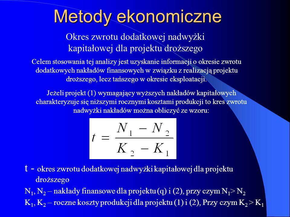 Metody ekonomiczne t - okres zwrotu dodatkowej nadwyżki kapitałowej dla projektu droższego N 1, N 2 – nakłady finansowe dla projektu (q) i (2), przy c