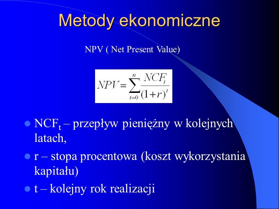 Metody ekonomiczne NCF t – przepływ pieniężny w kolejnych latach, r – stopa procentowa (koszt wykorzystania kapitału) t – kolejny rok realizacji NPV (