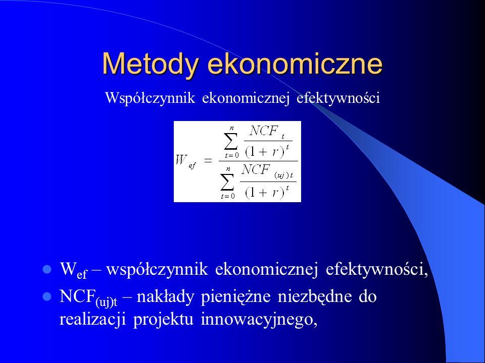 Metody ekonomiczne W ef – współczynnik ekonomicznej efektywności, NCF (uj)t – nakłady pieniężne niezbędne do realizacji projektu innowacyjnego, Współc