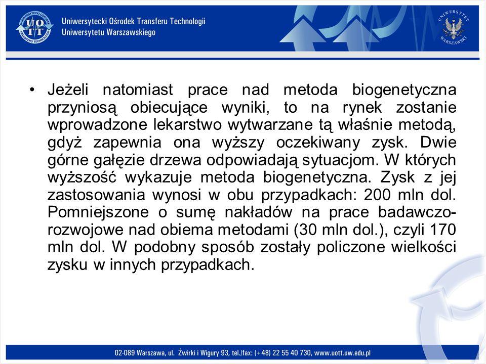 Jeżeli natomiast prace nad metoda biogenetyczna przyniosą obiecujące wyniki, to na rynek zostanie wprowadzone lekarstwo wytwarzane tą właśnie metodą,