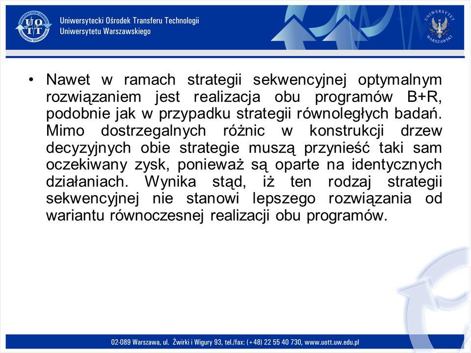 Nawet w ramach strategii sekwencyjnej optymalnym rozwiązaniem jest realizacja obu programów B+R, podobnie jak w przypadku strategii równoległych badań