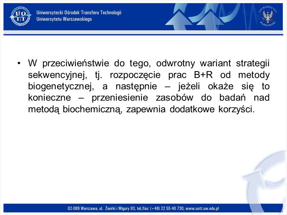 W przeciwieństwie do tego, odwrotny wariant strategii sekwencyjnej, tj. rozpoczęcie prac B+R od metody biogenetycznej, a następnie – jeżeli okaże się