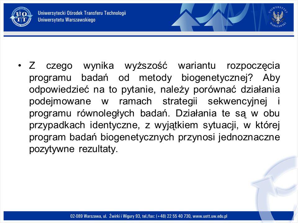 Z czego wynika wyższość wariantu rozpoczęcia programu badań od metody biogenetycznej? Aby odpowiedzieć na to pytanie, należy porównać działania podejm