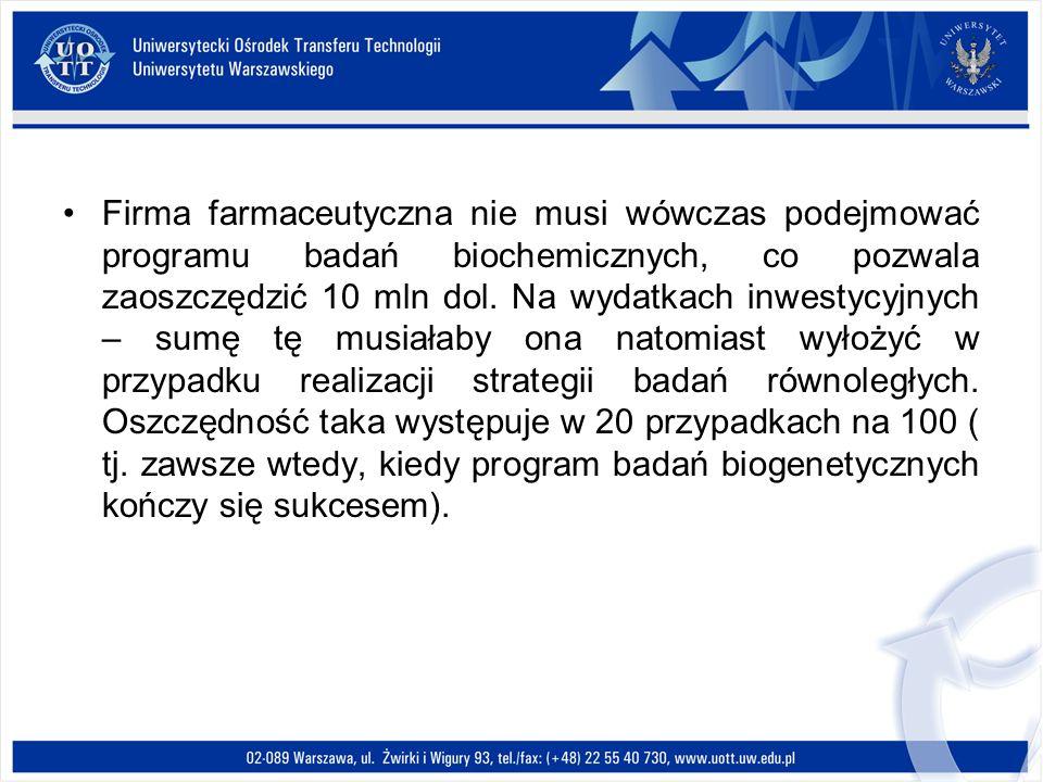 Firma farmaceutyczna nie musi wówczas podejmować programu badań biochemicznych, co pozwala zaoszczędzić 10 mln dol. Na wydatkach inwestycyjnych – sumę