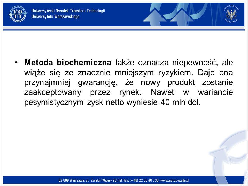 Metoda biochemiczna także oznacza niepewność, ale wiąże się ze znacznie mniejszym ryzykiem. Daje ona przynajmniej gwarancję, że nowy produkt zostanie