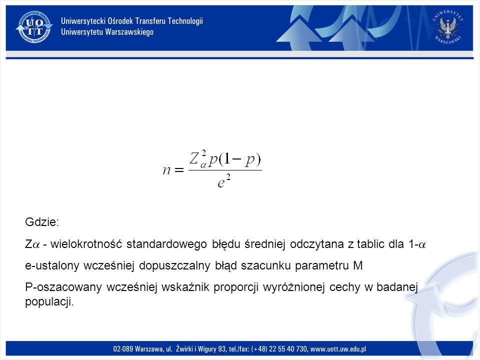 Gdzie: Z - wielokrotność standardowego błędu średniej odczytana z tablic dla 1- e-ustalony wcześniej dopuszczalny błąd szacunku parametru M P-oszacowa
