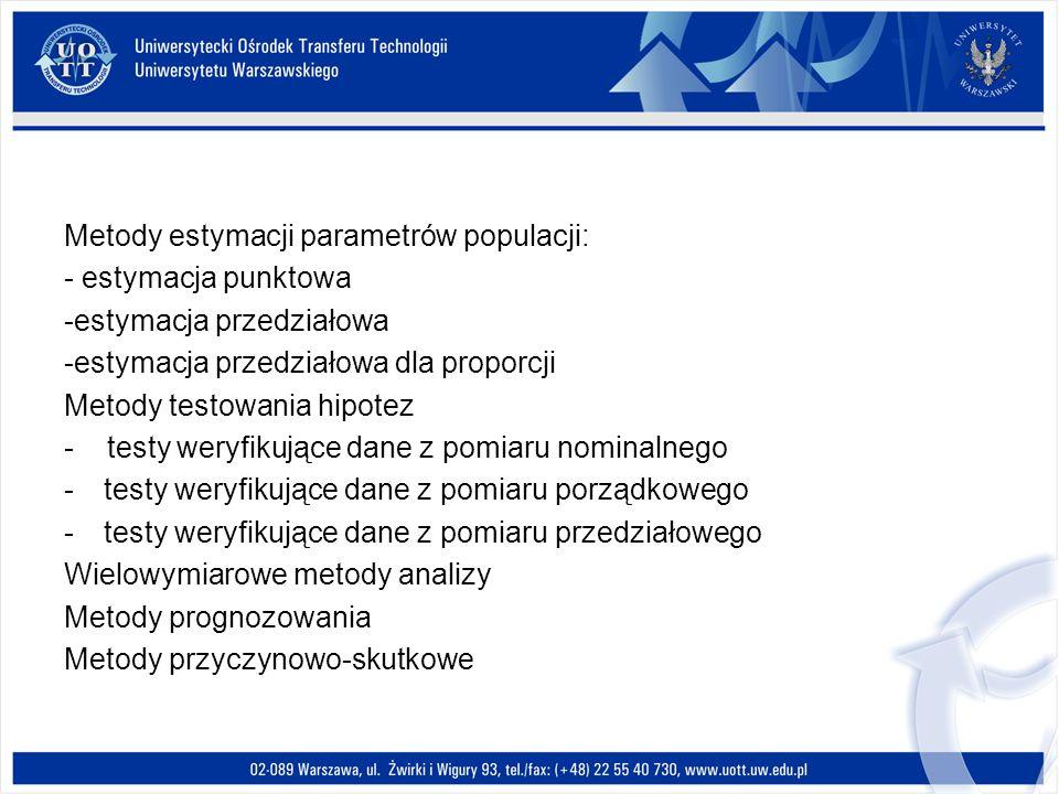 Metody estymacji parametrów populacji: - estymacja punktowa -estymacja przedziałowa -estymacja przedziałowa dla proporcji Metody testowania hipotez -