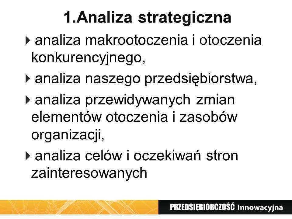 1.Analiza strategiczna analiza makrootoczenia i otoczenia konkurencyjnego, analiza naszego przedsiębiorstwa, analiza przewidywanych zmian elementów ot