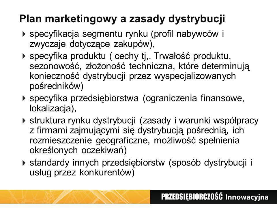 Plan marketingowy a zasady dystrybucji specyfikacja segmentu rynku (profil nabywców i zwyczaje dotyczące zakupów), specyfika produktu ( cechy tj,. Trw