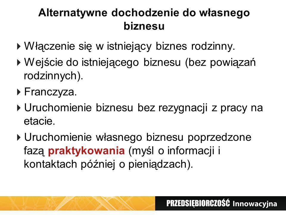 Zgłoszenie wpisu do ewidencji działalności gospodarczej (EDG) prowadzonej przez Prezydenta m.st.