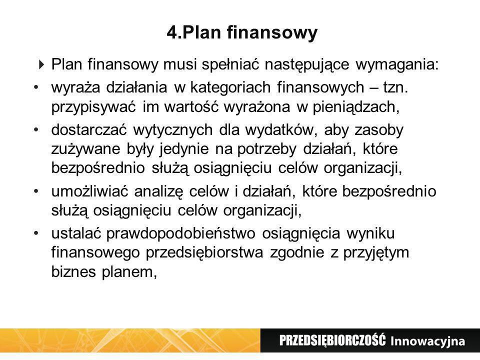 4.Plan finansowy Plan finansowy musi spełniać następujące wymagania: wyraża działania w kategoriach finansowych – tzn. przypisywać im wartość wyrażona