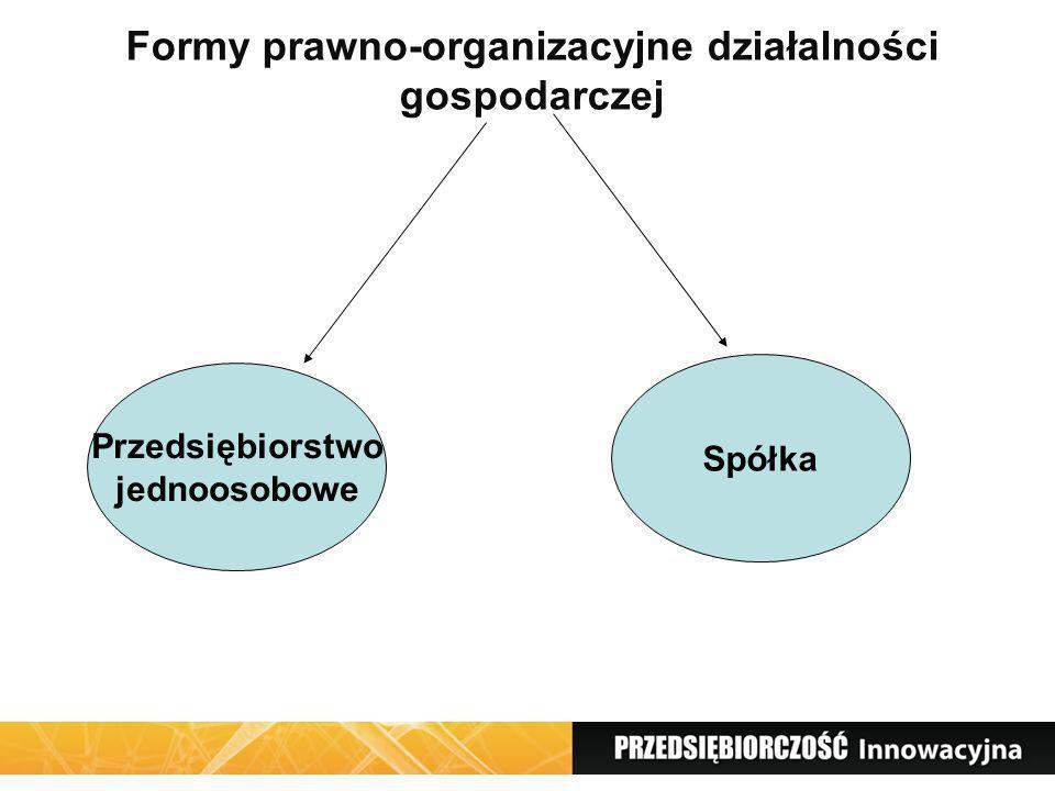 Formy prawno-organizacyjne działalności gospodarczej Przedsiębiorstwo jednoosobowe Spółka