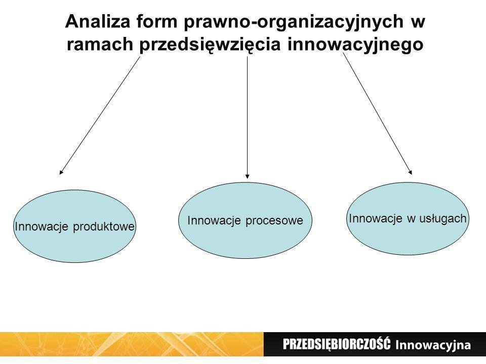 Analiza form prawno-organizacyjnych w ramach przedsięwzięcia innowacyjnego Innowacje produktowe Innowacje procesowe Innowacje w usługach