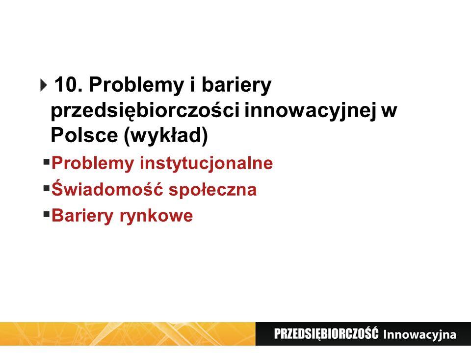 10. Problemy i bariery przedsiębiorczości innowacyjnej w Polsce (wykład) Problemy instytucjonalne Świadomość społeczna Bariery rynkowe