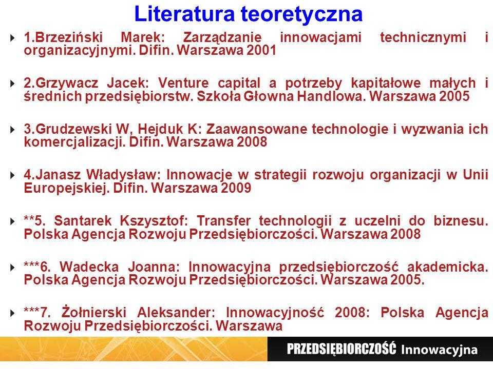 Literatura teoretyczna 1.Brzeziński Marek: Zarządzanie innowacjami technicznymi i organizacyjnymi. Difin. Warszawa 2001 2.Grzywacz Jacek: Venture capi