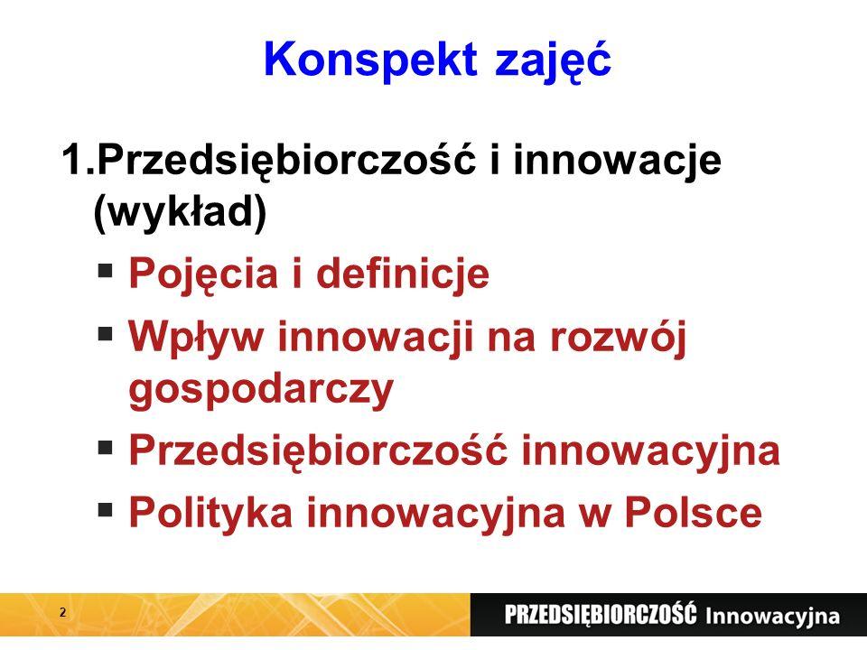 Konspekt zajęć 1.Przedsiębiorczość i innowacje (wykład) Pojęcia i definicje Wpływ innowacji na rozwój gospodarczy Przedsiębiorczość innowacyjna Polity