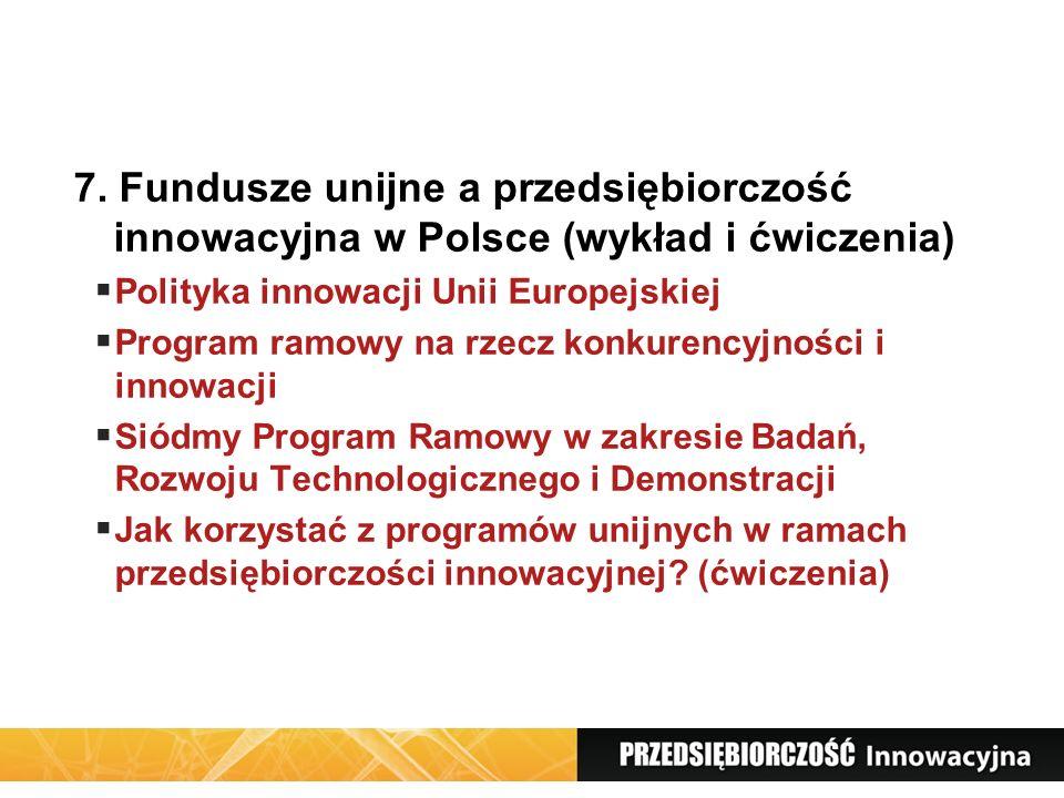 7. Fundusze unijne a przedsiębiorczość innowacyjna w Polsce (wykład i ćwiczenia) Polityka innowacji Unii Europejskiej Program ramowy na rzecz konkuren