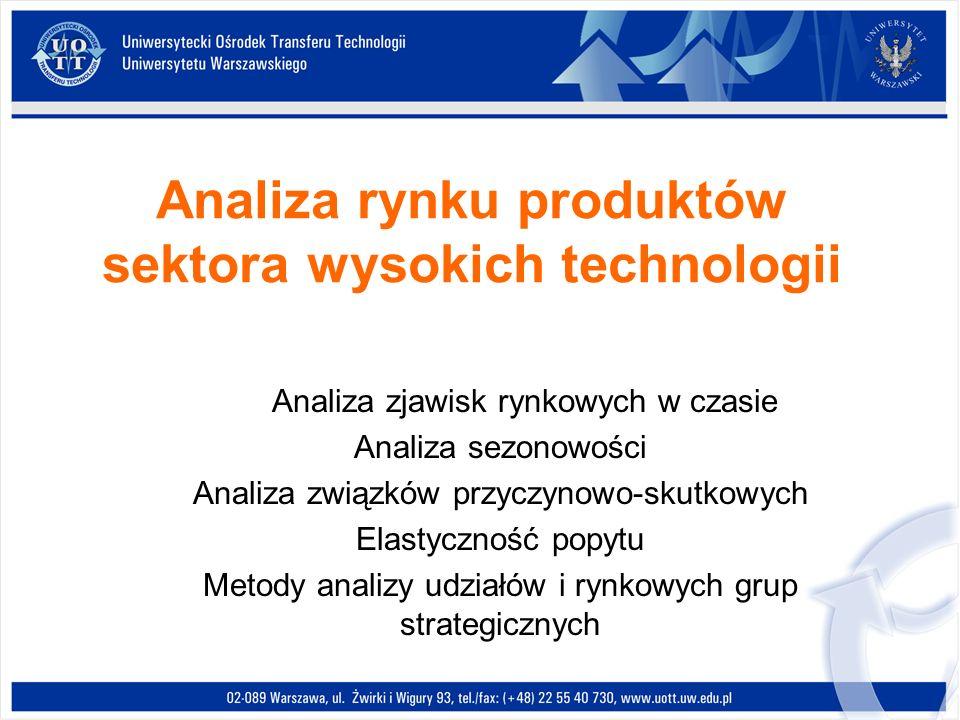 Analiza rynku produktów sektora wysokich technologii Analiza zjawisk rynkowych w czasie Analiza sezonowości Analiza związków przyczynowo-skutkowych El