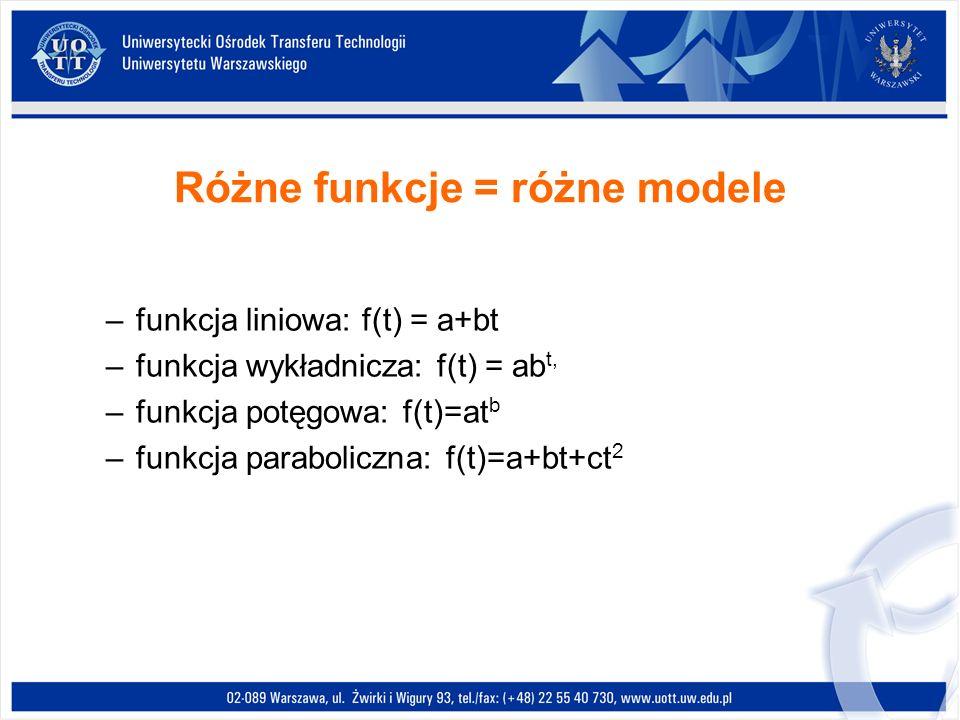 Różne funkcje = różne modele –funkcja liniowa: f(t) = a+bt –funkcja wykładnicza: f(t) = ab t, –funkcja potęgowa: f(t)=at b –funkcja paraboliczna: f(t)
