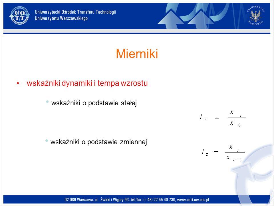 Mierniki wskaźniki dynamiki i tempa wzrostu wskaźniki o podstawie stałej wskaźniki o podstawie zmiennej