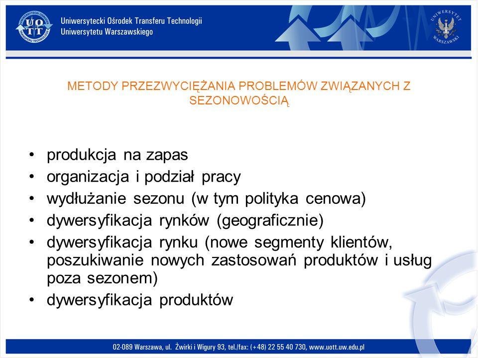 METODY PRZEZWYCIĘŻANIA PROBLEMÓW ZWIĄZANYCH Z SEZONOWOŚCIĄ produkcja na zapas organizacja i podział pracy wydłużanie sezonu (w tym polityka cenowa) dy