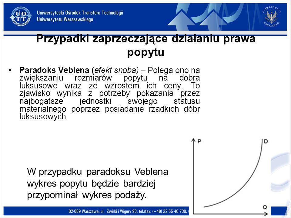 Przypadki zaprzeczające działaniu prawa popytu Paradoks Veblena (efekt snoba) – Polega ono na zwiększaniu rozmiarów popytu na dobra luksusowe wraz ze