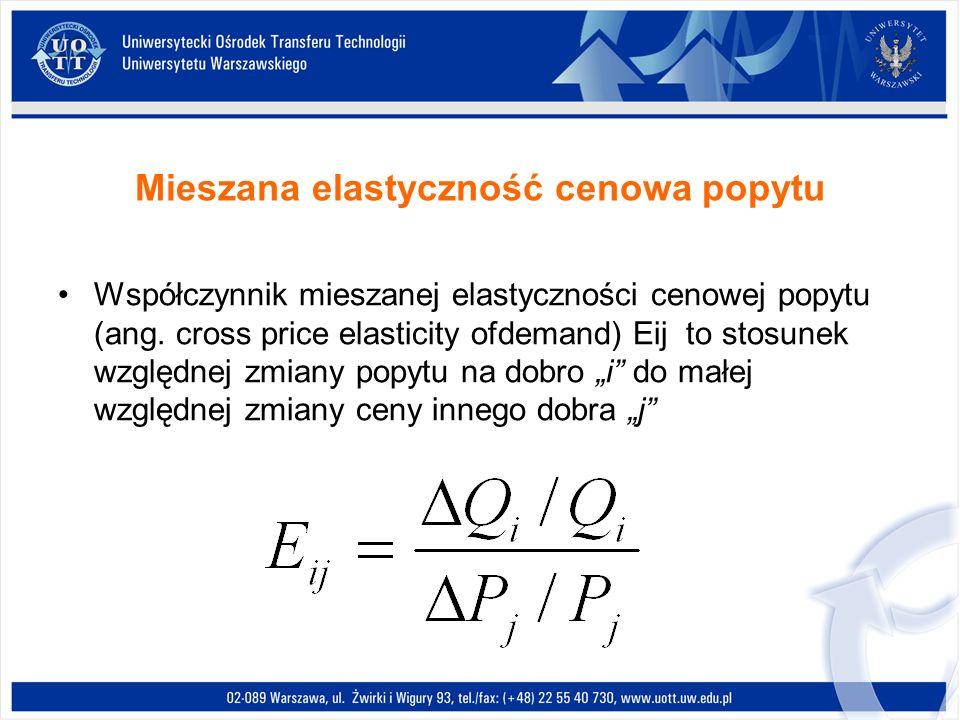Mieszana elastyczność cenowa popytu Współczynnik mieszanej elastyczności cenowej popytu (ang. cross price elasticity ofdemand) Eij to stosunek względn