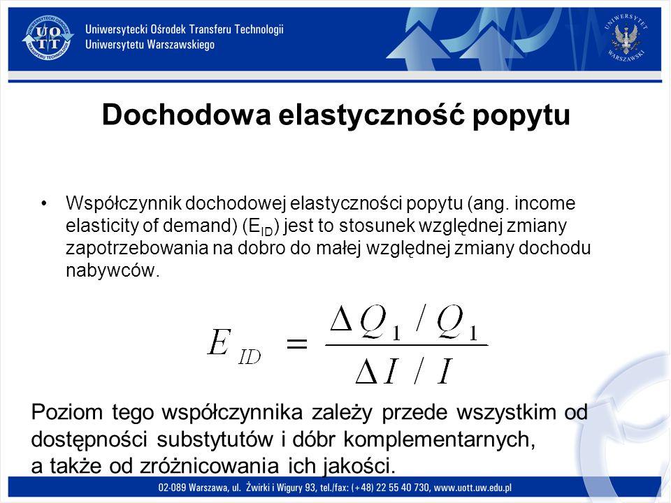 Dochodowa elastyczność popytu Współczynnik dochodowej elastyczności popytu (ang. income elasticity of demand) (E ID ) jest to stosunek względnej zmian