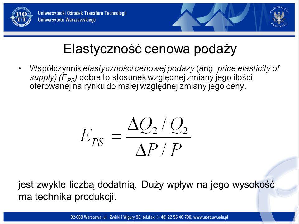 Elastyczność cenowa podaży Współczynnik elastyczności cenowej podaży (ang. price elasticity of supply) (E PS ) dobra to stosunek względnej zmiany jego