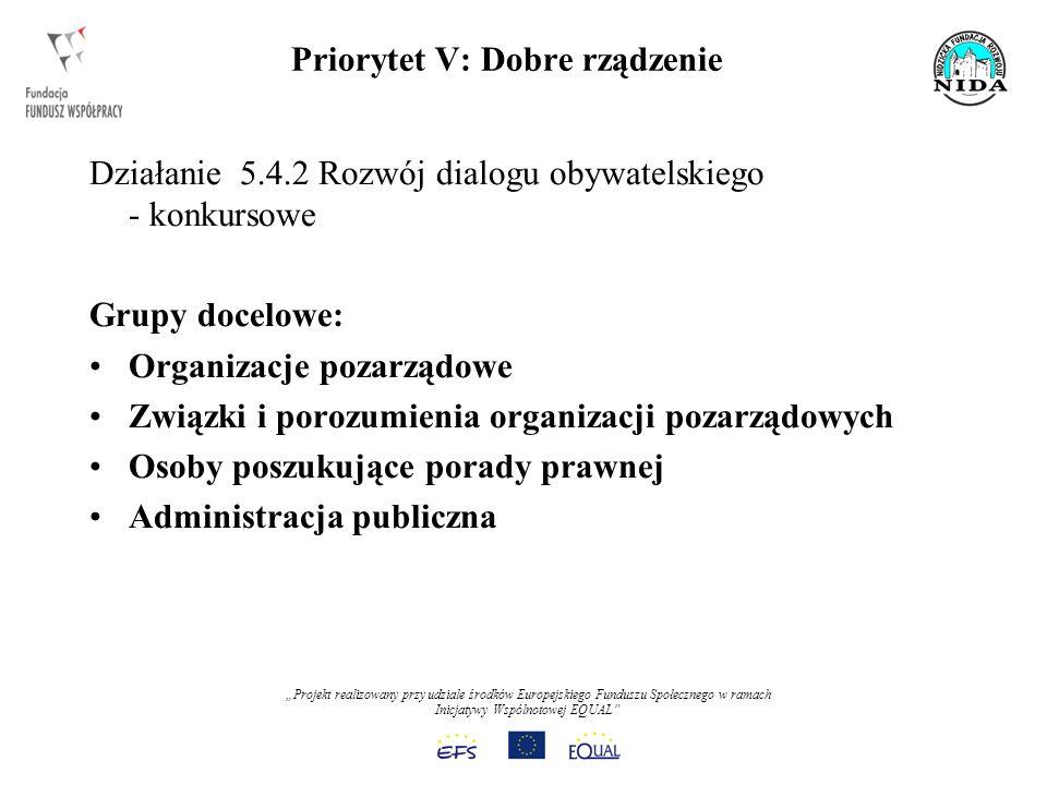 Projekt realizowany przy udziale środków Europejskiego Funduszu Społecznego w ramach Inicjatywy Wspólnotowej EQUAL Priorytet V: Dobre rządzenie Działa