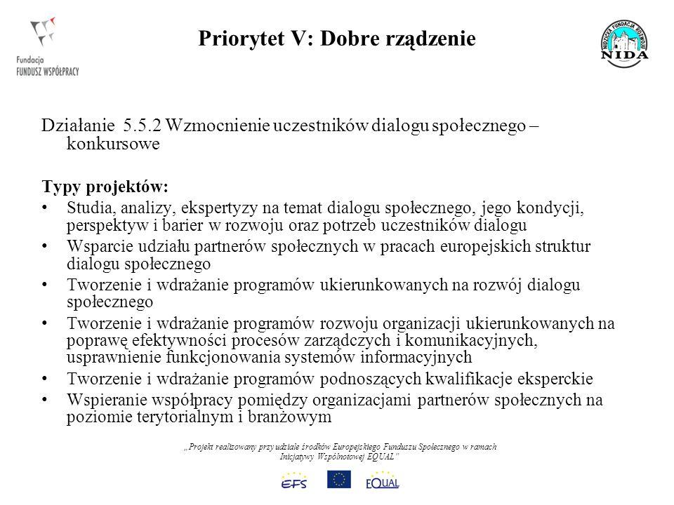 Projekt realizowany przy udziale środków Europejskiego Funduszu Społecznego w ramach Inicjatywy Wspólnotowej EQUAL Priorytet V: Dobre rządzenie Działanie 5.5.2 Wzmocnienie uczestników dialogu społecznego – konkursowe Typy projektów: Studia, analizy, ekspertyzy na temat dialogu społecznego, jego kondycji, perspektyw i barier w rozwoju oraz potrzeb uczestników dialogu Wsparcie udziału partnerów społecznych w pracach europejskich struktur dialogu społecznego Tworzenie i wdrażanie programów ukierunkowanych na rozwój dialogu społecznego Tworzenie i wdrażanie programów rozwoju organizacji ukierunkowanych na poprawę efektywności procesów zarządczych i komunikacyjnych, usprawnienie funkcjonowania systemów informacyjnych Tworzenie i wdrażanie programów podnoszących kwalifikacje eksperckie Wspieranie współpracy pomiędzy organizacjami partnerów społecznych na poziomie terytorialnym i branżowym