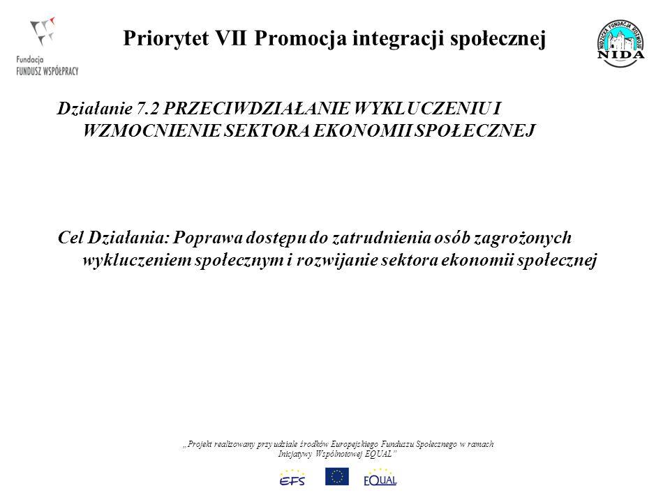 Projekt realizowany przy udziale środków Europejskiego Funduszu Społecznego w ramach Inicjatywy Wspólnotowej EQUAL Priorytet VII Promocja integracji społecznej Działanie 7.2 PRZECIWDZIAŁANIE WYKLUCZENIU I WZMOCNIENIE SEKTORA EKONOMII SPOŁECZNEJ Cel Działania: Poprawa dostępu do zatrudnienia osób zagrożonych wykluczeniem społecznym i rozwijanie sektora ekonomii społecznej