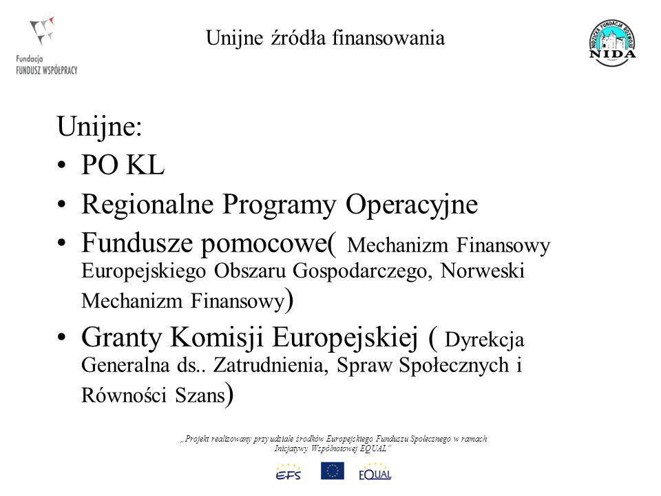 Projekt realizowany przy udziale środków Europejskiego Funduszu Społecznego w ramach Inicjatywy Wspólnotowej EQUAL Unijne źródła finansowania Unijne: PO KL Regionalne Programy Operacyjne Fundusze pomocowe( Mechanizm Finansowy Europejskiego Obszaru Gospodarczego, Norweski Mechanizm Finansowy ) Granty Komisji Europejskiej ( Dyrekcja Generalna ds..
