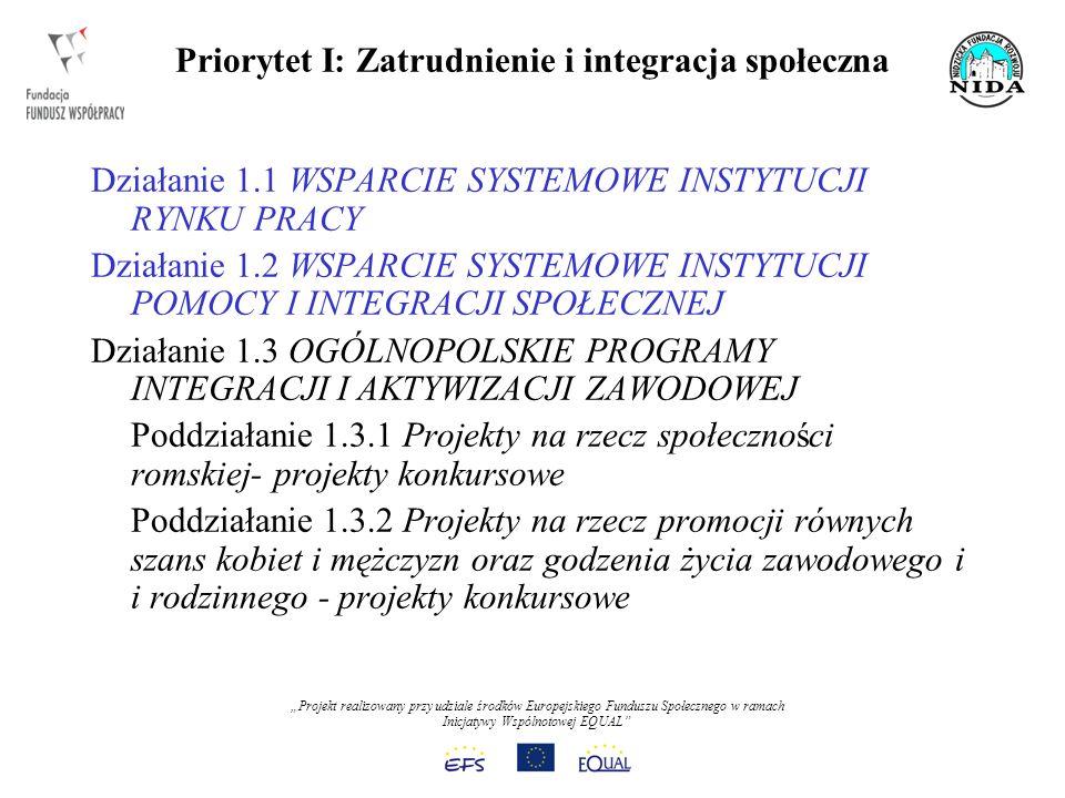 Projekt realizowany przy udziale środków Europejskiego Funduszu Społecznego w ramach Inicjatywy Wspólnotowej EQUAL Działanie 1.1 WSPARCIE SYSTEMOWE INSTYTUCJI RYNKU PRACY Działanie 1.2 WSPARCIE SYSTEMOWE INSTYTUCJI POMOCY I INTEGRACJI SPOŁECZNEJ Działanie 1.3 OGÓLNOPOLSKIE PROGRAMY INTEGRACJI I AKTYWIZACJI ZAWODOWEJ Poddziałanie 1.3.1 Projekty na rzecz społeczności romskiej- projekty konkursowe Poddziałanie 1.3.2 Projekty na rzecz promocji równych szans kobiet i mężczyzn oraz godzenia życia zawodowego i i rodzinnego - projekty konkursowe Priorytet I: Zatrudnienie i integracja społeczna