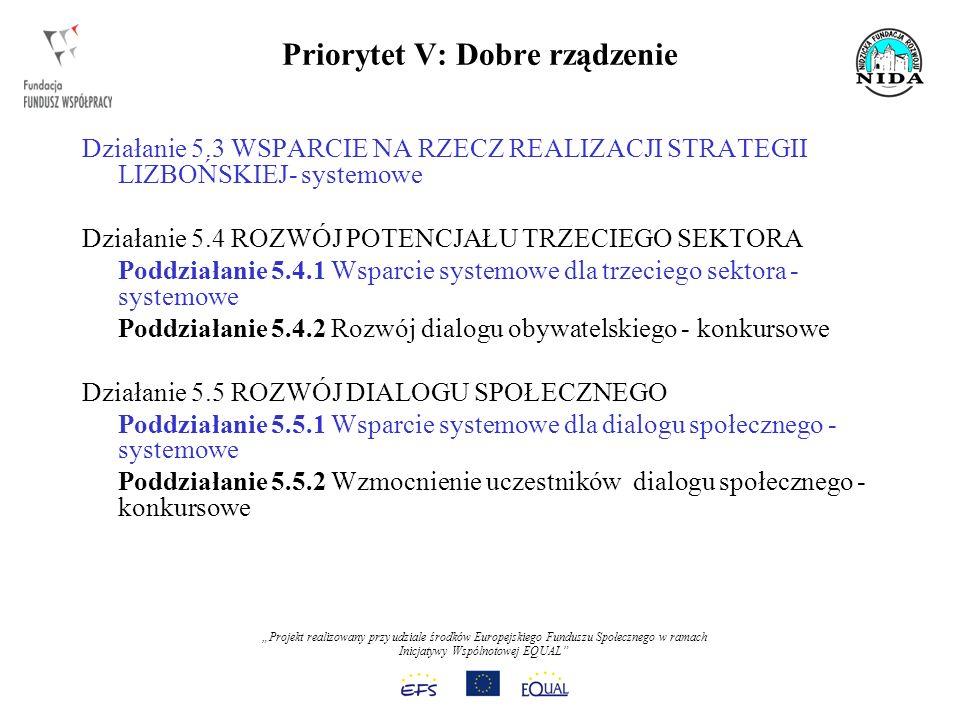 Projekt realizowany przy udziale środków Europejskiego Funduszu Społecznego w ramach Inicjatywy Wspólnotowej EQUAL Priorytet V: Dobre rządzenie Działanie 5.3 WSPARCIE NA RZECZ REALIZACJI STRATEGII LIZBOŃSKIEJ- systemowe Działanie 5.4 ROZWÓJ POTENCJAŁU TRZECIEGO SEKTORA Poddziałanie 5.4.1 Wsparcie systemowe dla trzeciego sektora - systemowe Poddziałanie 5.4.2 Rozwój dialogu obywatelskiego - konkursowe Działanie 5.5 ROZWÓJ DIALOGU SPOŁECZNEGO Poddziałanie 5.5.1 Wsparcie systemowe dla dialogu społecznego - systemowe Poddziałanie 5.5.2 Wzmocnienie uczestników dialogu społecznego - konkursowe