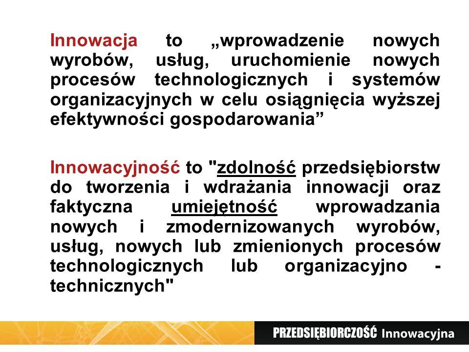 Innowacja to wprowadzenie nowych wyrobów, usług, uruchomienie nowych procesów technologicznych i systemów organizacyjnych w celu osiągnięcia wyższej e
