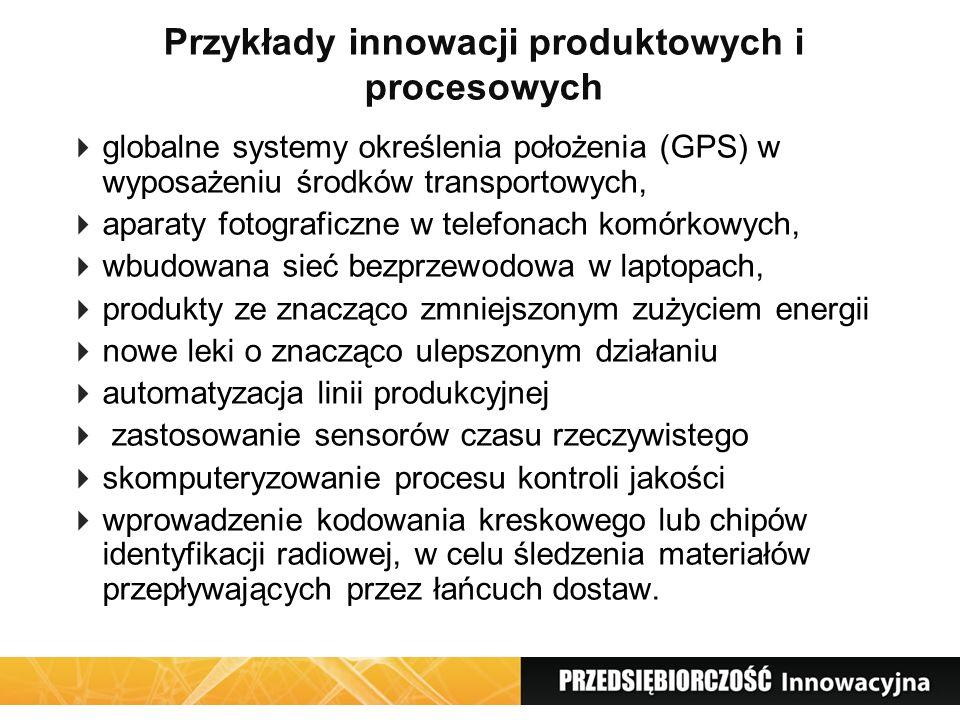 Przykłady innowacji produktowych i procesowych globalne systemy określenia położenia (GPS) w wyposażeniu środków transportowych, aparaty fotograficzne